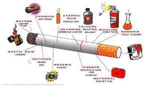Bahaya dan Efek dari Merokok Jangka Panjang dan Dampak pada Bedah Syaraf