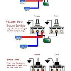 Concentric Pot Wiring Diagram Mercury Optimax Ibanez Gsr200 Bass ~ Elsalvadorla