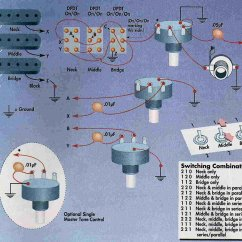 Concentric Pot Wiring Diagram Ford 4000 Rds Dan Armstrong Super Strat Article And