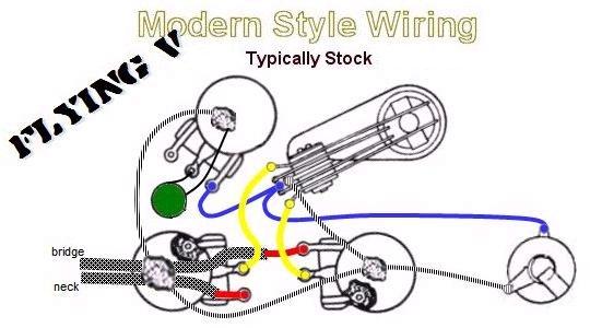 Strat Series Parallel Wiring Diagram Gibson Wiring Diagrams Wiring Library Schematics