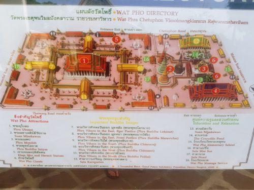 Wat Pho Directory, Bangkok, Thailand