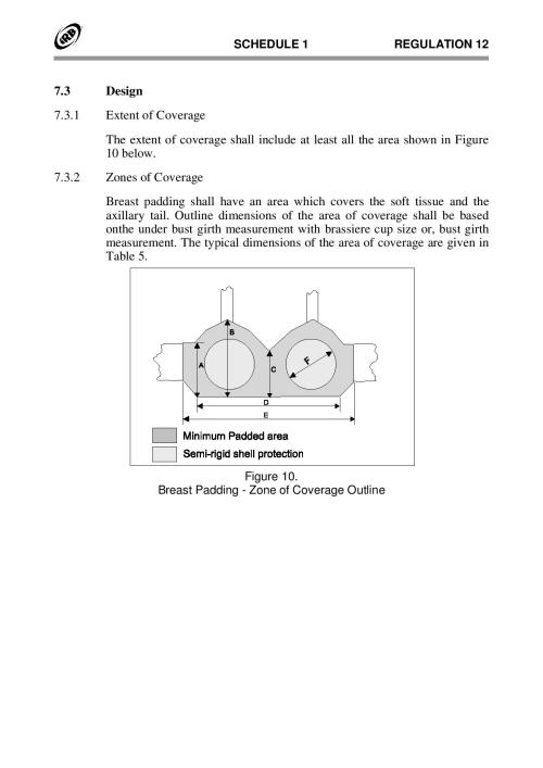 small resolution of irb regulation 12 en page 022