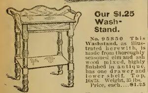 Sears Roebuck catalog (1898), p. 1046