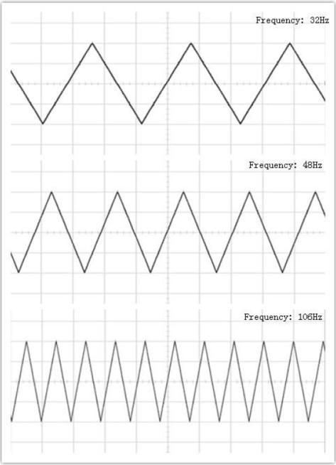 triangular wave generator