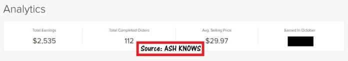 My Fiverr Analytics - ASH KNOWS