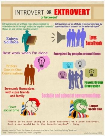 introvert-vs-extrovert-585x752