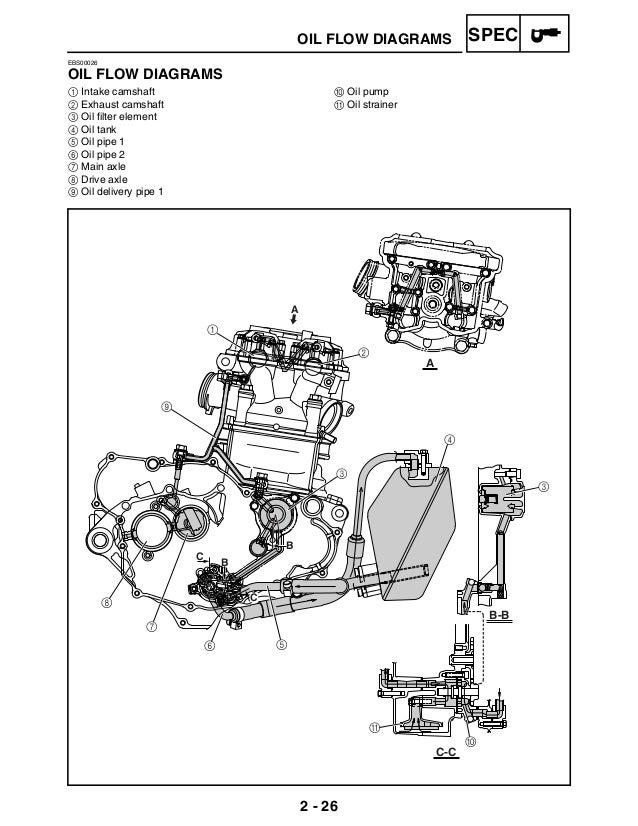 Yamaha yfz 450 service manual