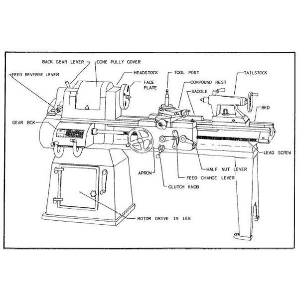 Swing bed policy and procedure manual