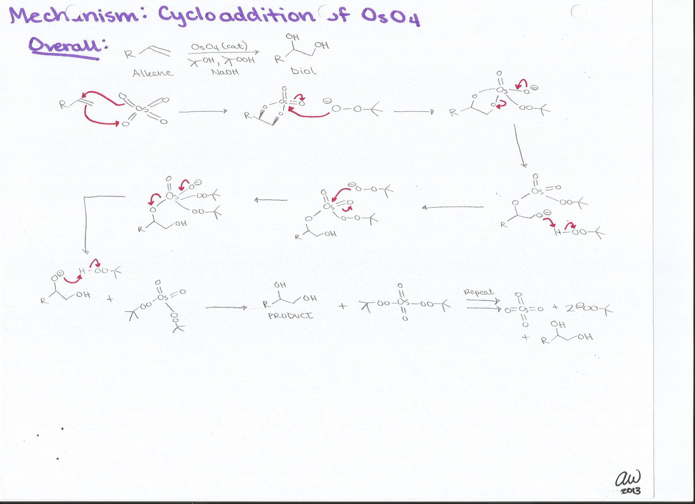 Cycloaddition of Osmium Tetroxide