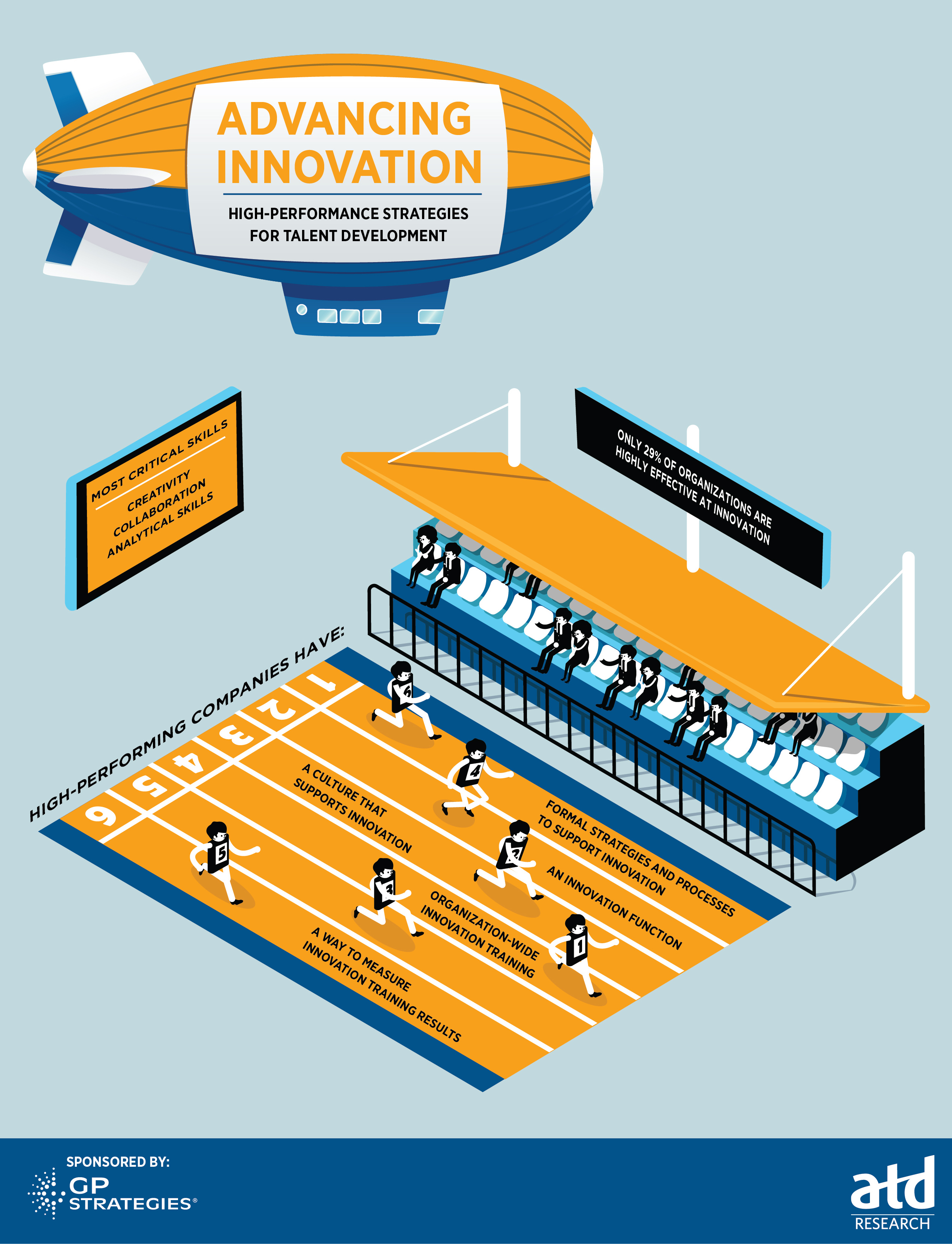 Advancing Innovation Cover