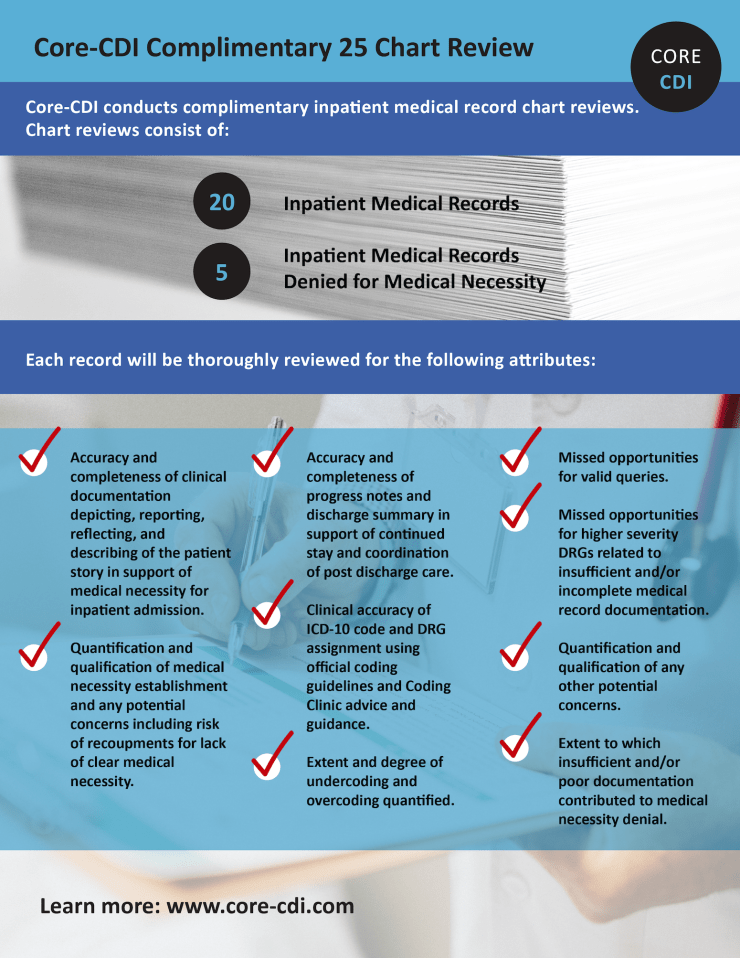 CDI Chart Review Infographic