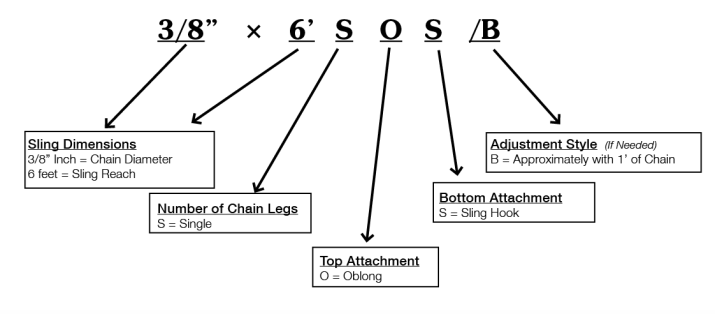 Alloy Chain Sling Coding