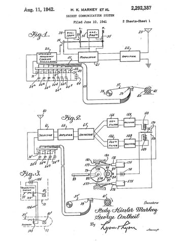 Secret Communication System patented by Hedy Lamarr and George Antheil.