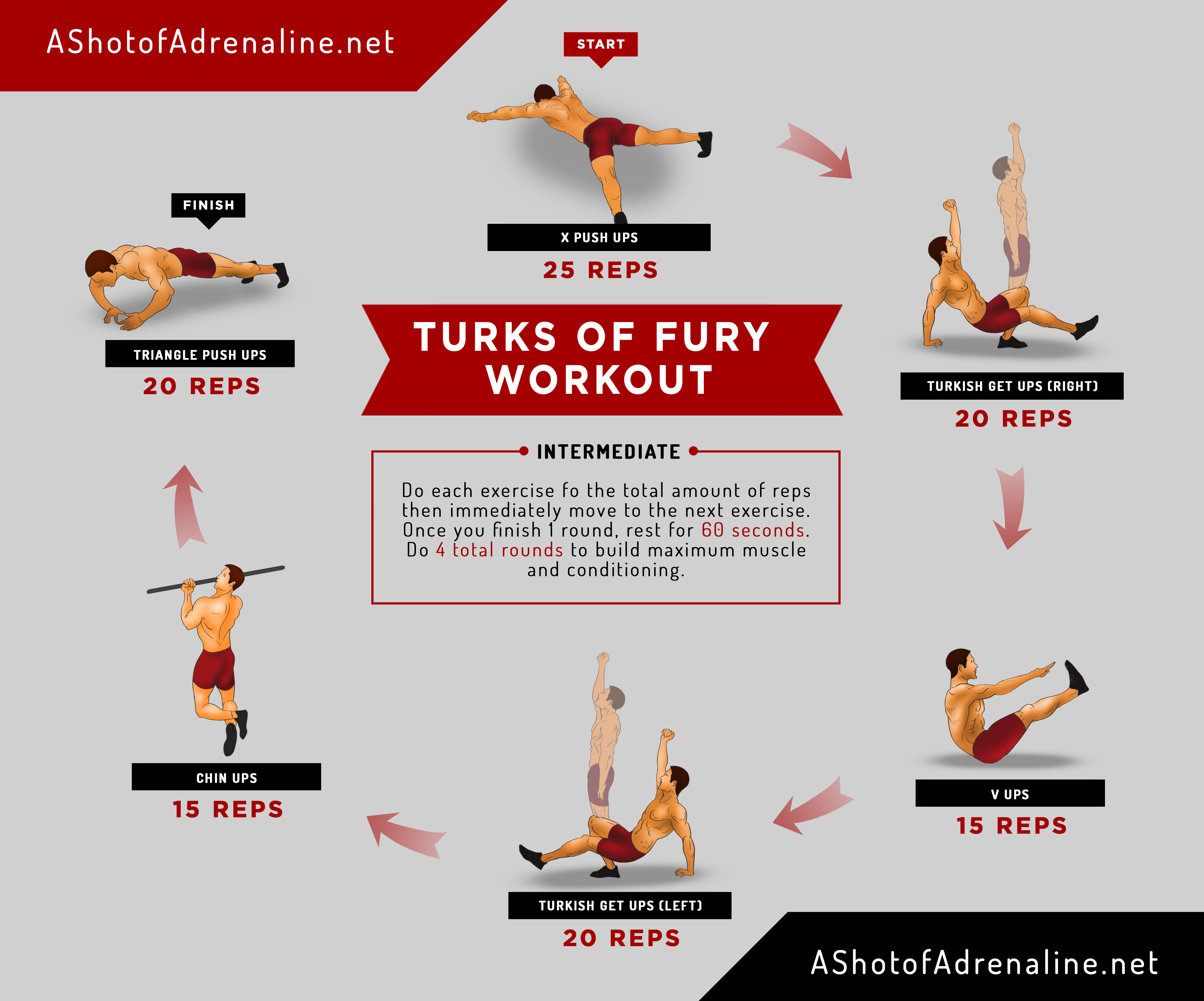 The Full Body Turks Of Fury Workout