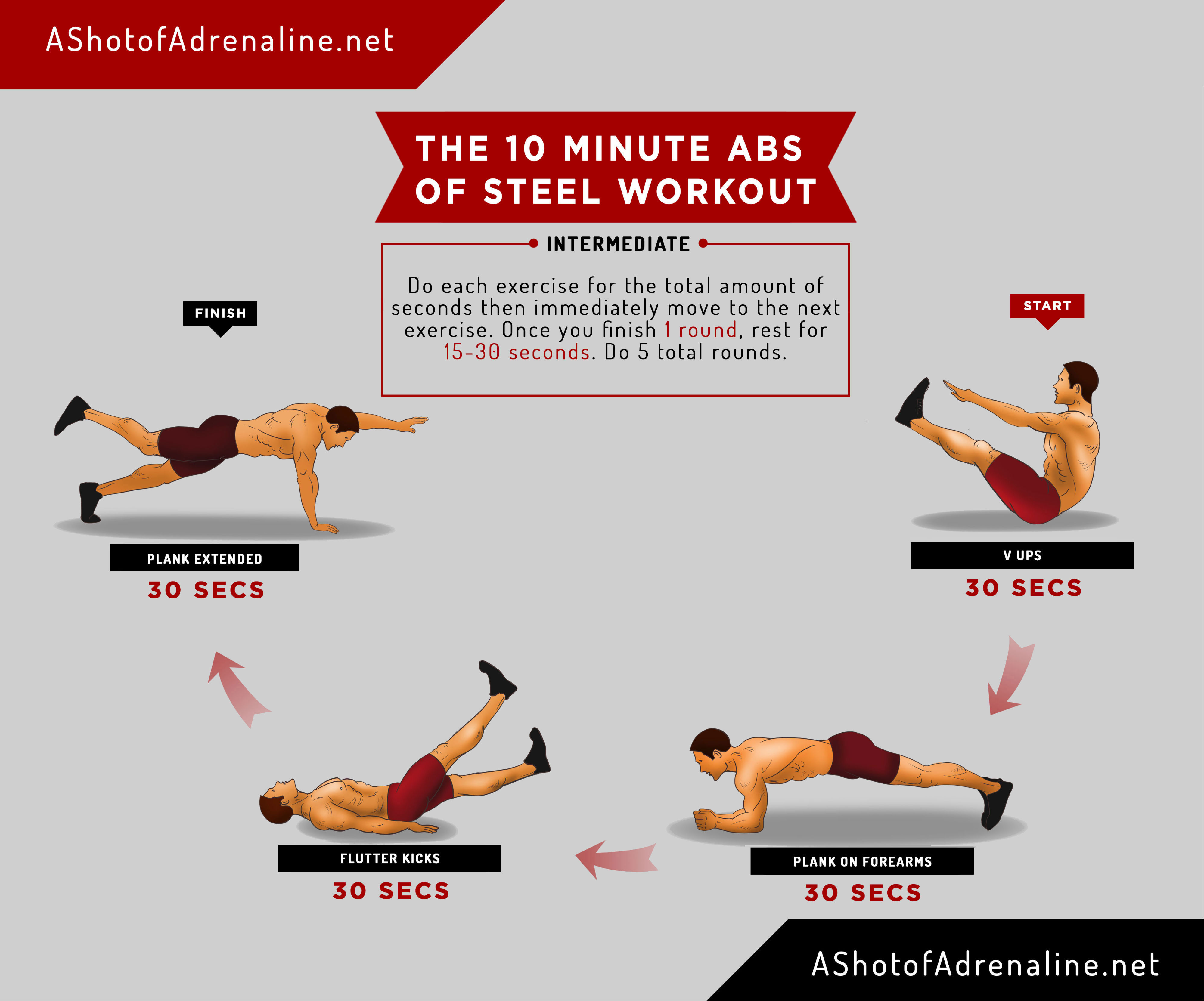 The 10 Minute Abs Of Steel Workout