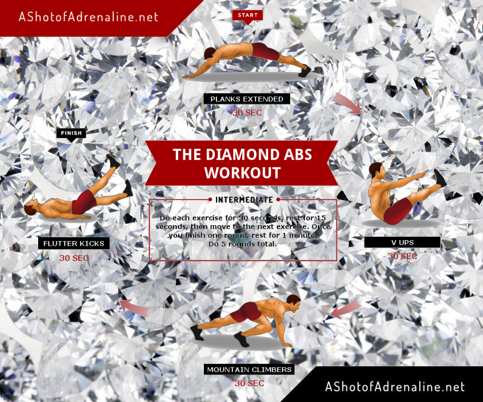 The Diamond Abs Workout infographic
