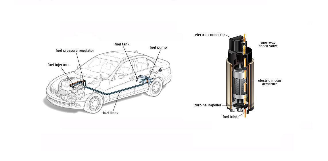 38mm Fuel Pump for Honda Odyssey Accord Civic CRV Integra