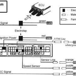 Vtec Wiring Diagram Ecu Echo Srm 210 Parts Manual E Books Riv Yogaundstille De U2022field Sfc Controller Help Honda Tech