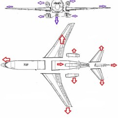 Cessna 406 Diagram Leviton Gfci Receptacle Wiring Asian Dragon International More Photos And Details On Request Email Sales Asiandragonintl Com