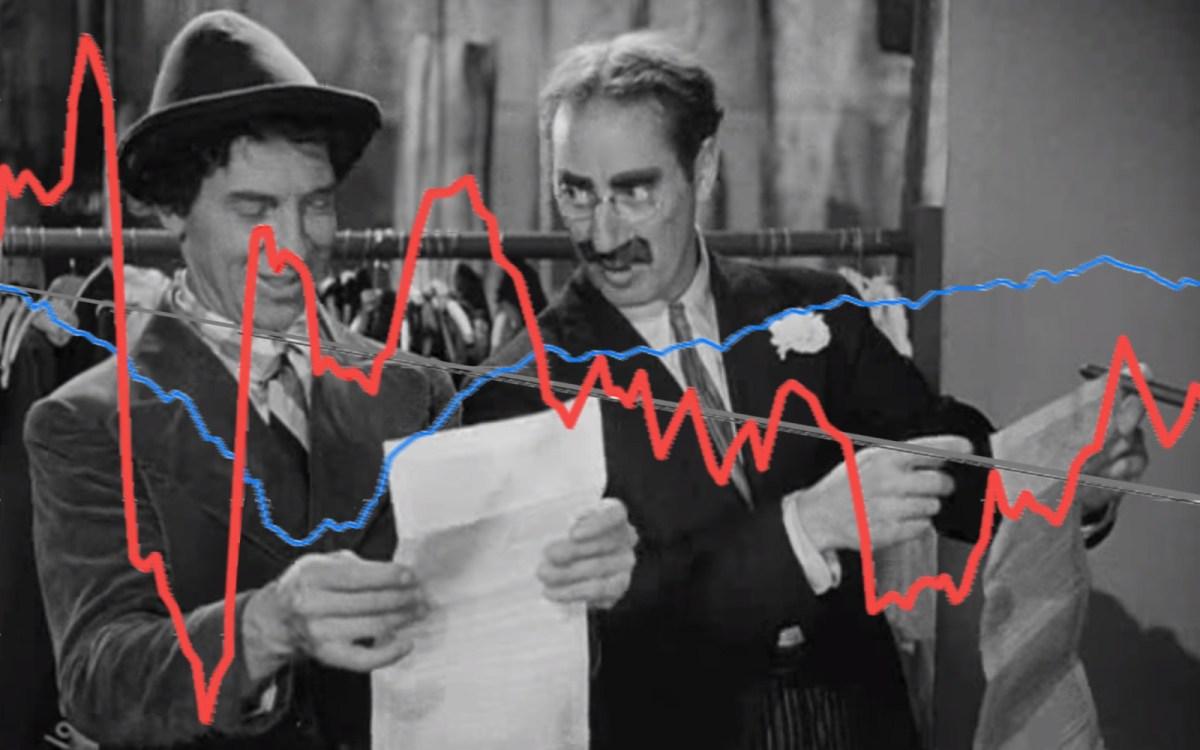 Phillipsy curve