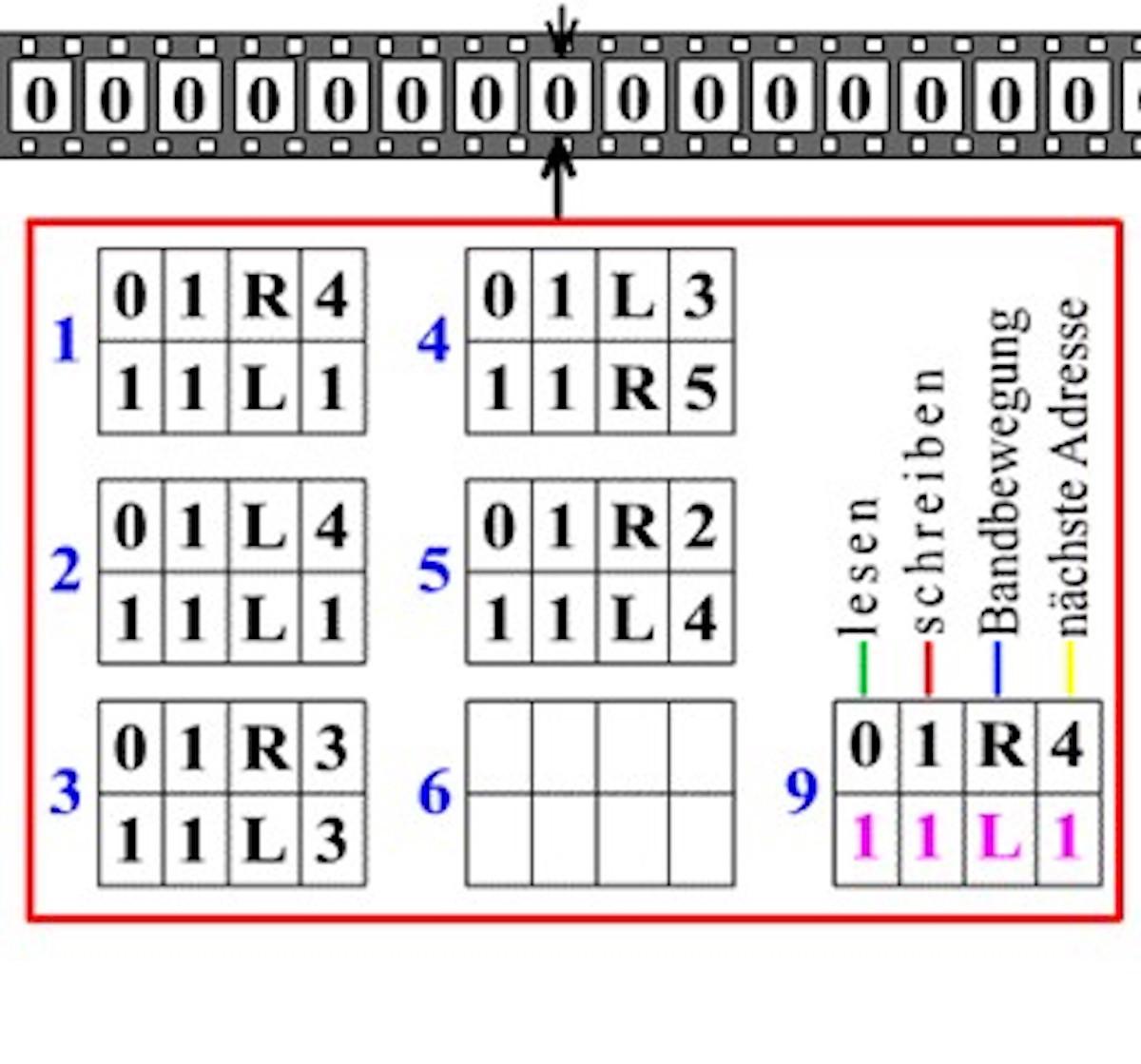 https://i0.wp.com/asiatimes.com/wp-content/uploads/2020/06/Turing-machine-diagram.jpg?w=1200&ssl=1
