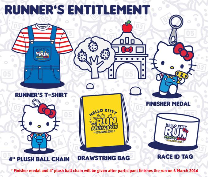 Hello-Kitty-Fun-Run-Malaysia-2016
