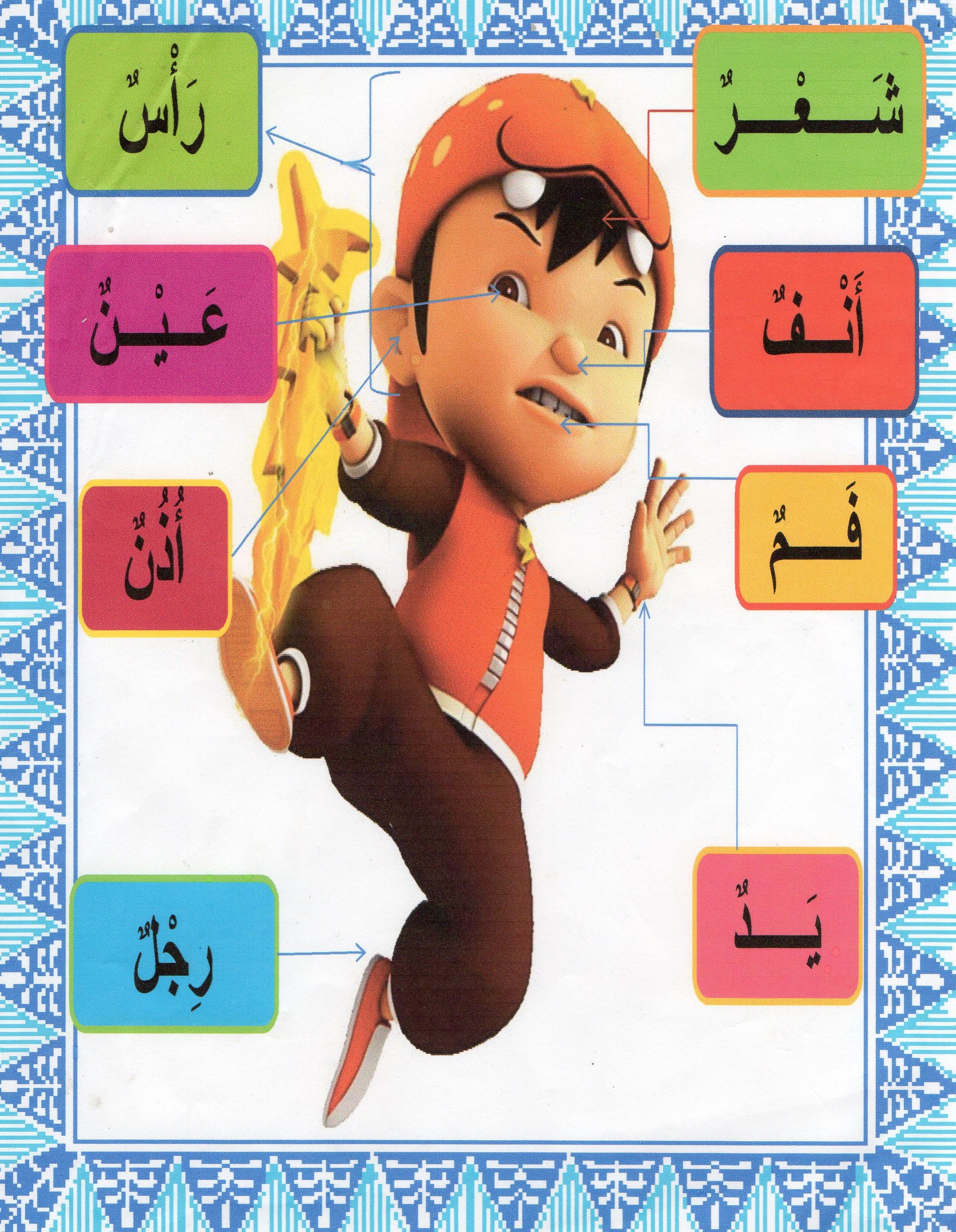 Cantik Dalam Bahasa Arab : cantik, dalam, bahasa, (Anggota, Badan-Bahasa, Tahun, Syarifahasiatulkarimah