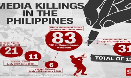 PHILIPPINES-DEADLY ENVIRONMENT