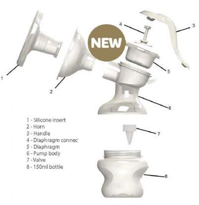 bagian-bagian pompa asi manual tommee tippee