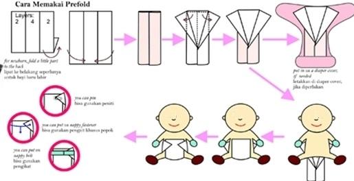 cilipopo prefold - cara menggunakan