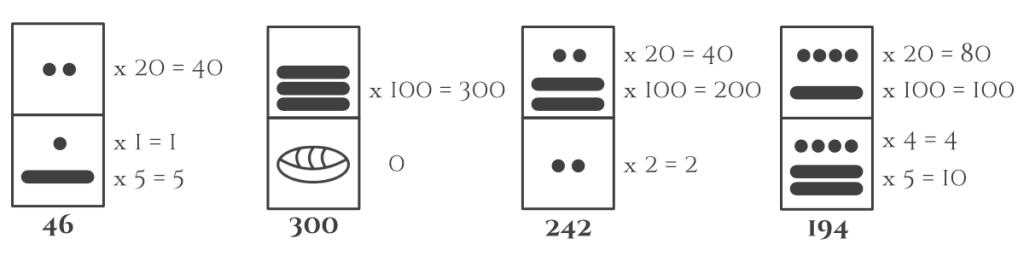 Segunda-posicion-numeracion-maya-negro