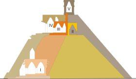 piramide-del-adivino-asiesmerida