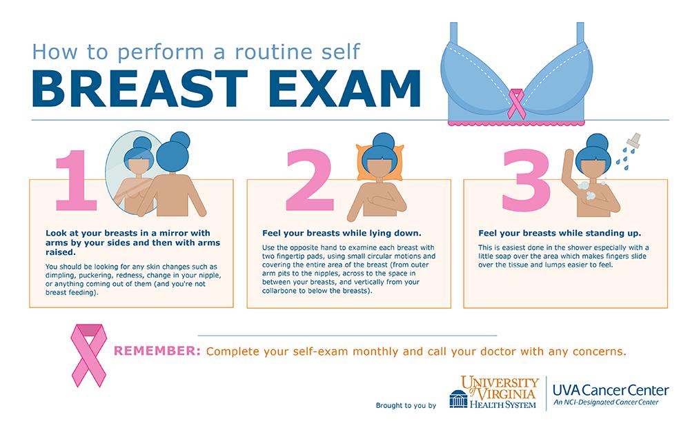 Routine self breast exam