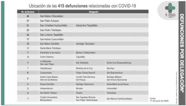 Fallecimientos_Toluca_COVID_180620