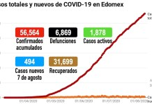 COVID19_Edomex_070820_Actualización