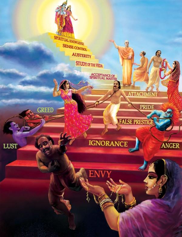 Bhagavad Gita Quotes On Anger