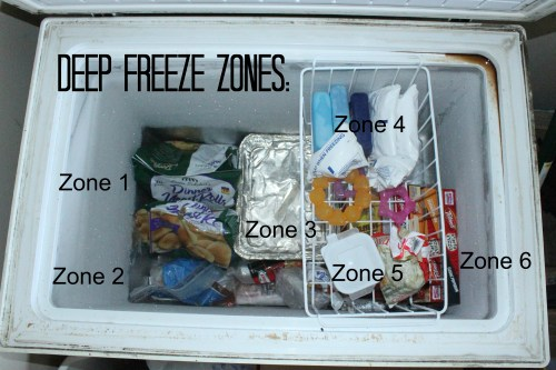 Deep Freeze Zones