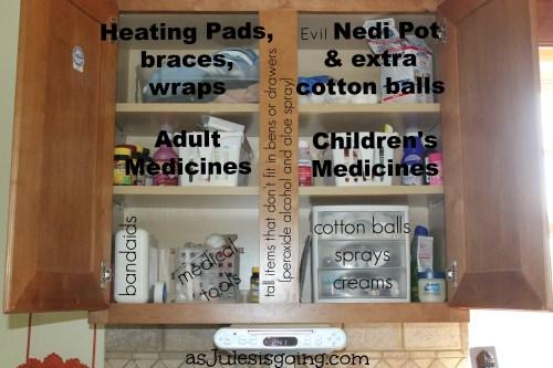 Medicine Cabinet Orgaization