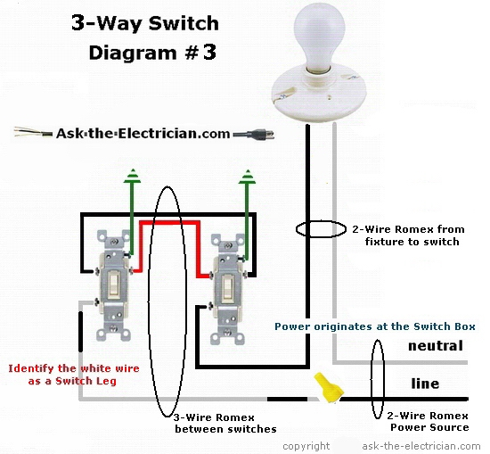 wiring three way switch power at light