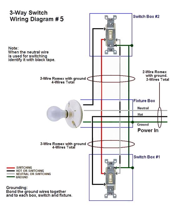 3 Way Dimmer Switch Wiring Diagram : dimmer, switch, wiring, diagram, Three, Switches: