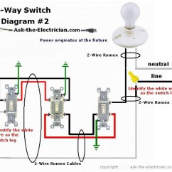 4 Way Wiring Diagram Uk Light Multiple Lights 6 Stromoeko De Wire A Switch Data Rh 53 Drk Ov Roden
