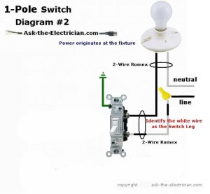 Easy to Understand Wiring for Switches