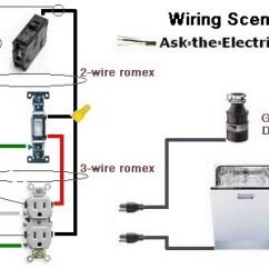Maytag Dishwasher Wiring Diagram 2002 Jeep Liberty Q5 Sprachentogo De Disposal Rh Ask The Electrician Com Kitchenaid Kenmore