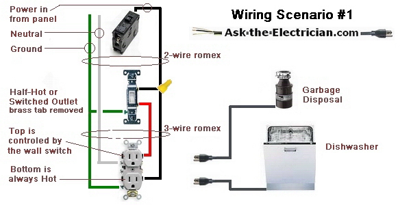 switch receptacle combo wiring diagram house electrical diagrams disposal