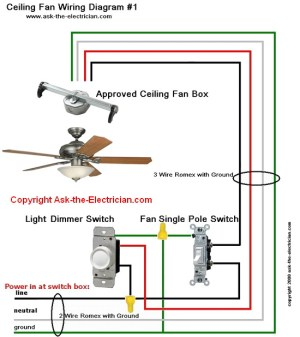 Ceiling Fan Wiring Diagram #1
