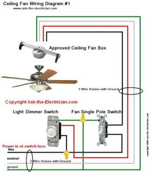 Ceiling Fan Wiring Diagram #1