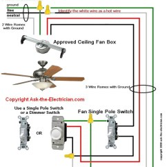Ceiling Fan Wiring Diagram Two Switches Fujitsu Ten Car Stereo Isuzu 2 Wiringdiagram