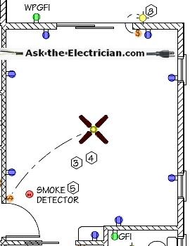 wiring diagram junction box light 1998 honda civic heater hose bedroom electrical blueprint