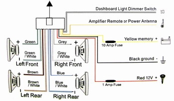car radio wire diagram 2 switch wiring ceiling fan diagrams for great installation of a stereo rh ask the electrician com dual