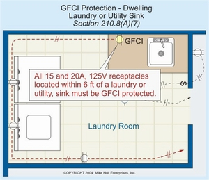 clothes dryer wiring diagram trail tech trailer electrical for a laundry room